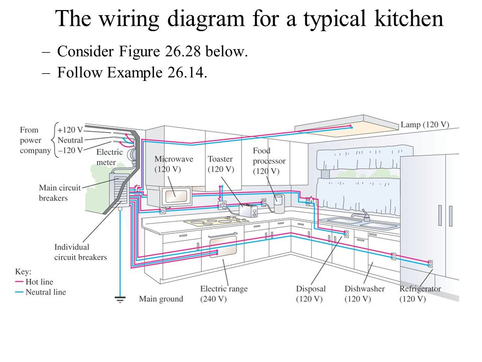 kitchen light wiring diagram chapter 26 direct current circuits ppt 5345