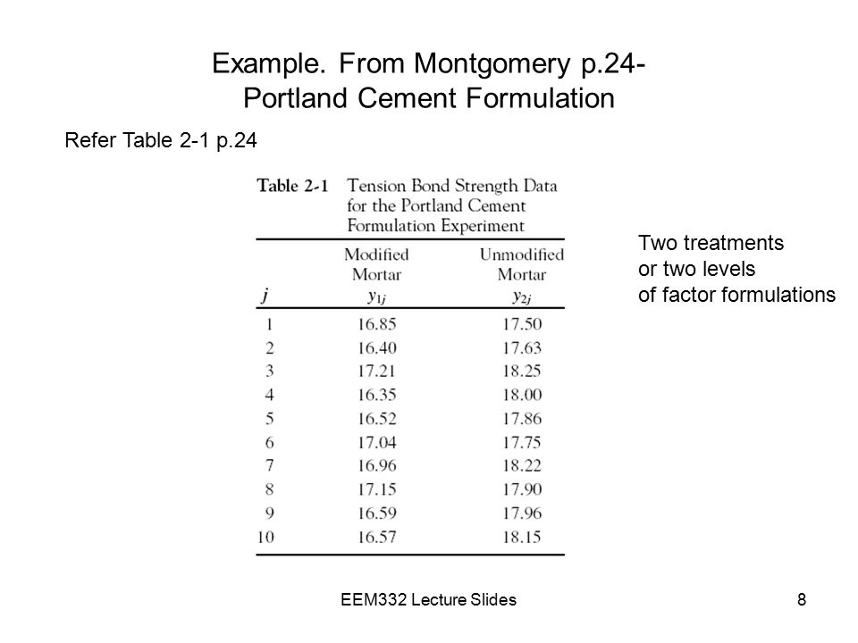 Example. From Montgomery p.24- Portland Cement Formulation