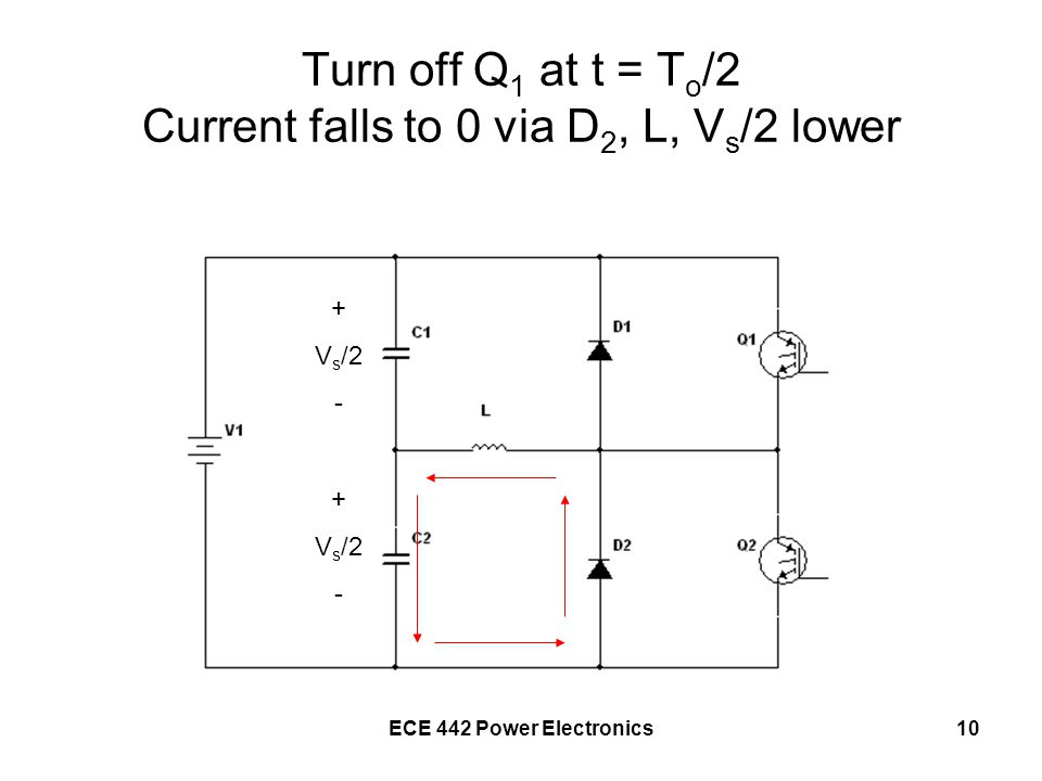 Turn off Q1 at t = To/2 Current falls to 0 via D2, L, Vs/2 lower