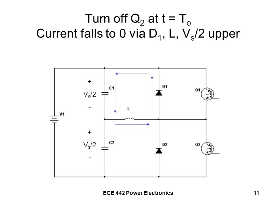 Turn off Q2 at t = To Current falls to 0 via D1, L, Vs/2 upper