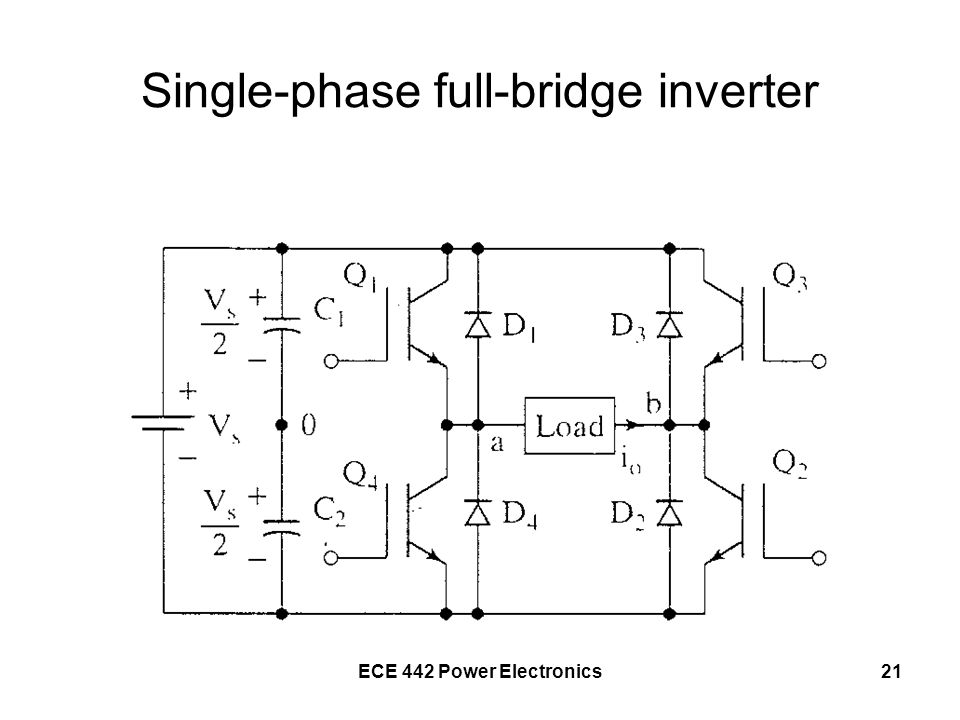 Single-phase full-bridge inverter