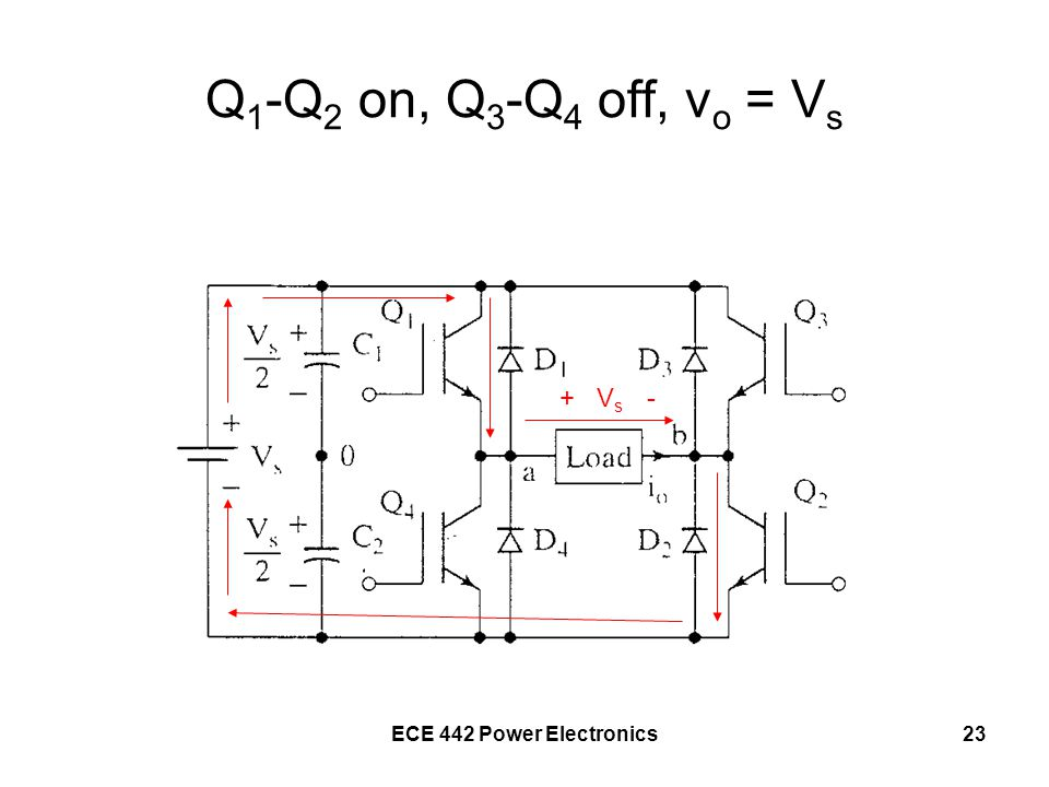 Q1-Q2 on, Q3-Q4 off, vo = Vs + Vs - ECE 442 Power Electronics