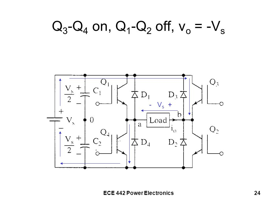 Q3-Q4 on, Q1-Q2 off, vo = -Vs - Vs + ECE 442 Power Electronics