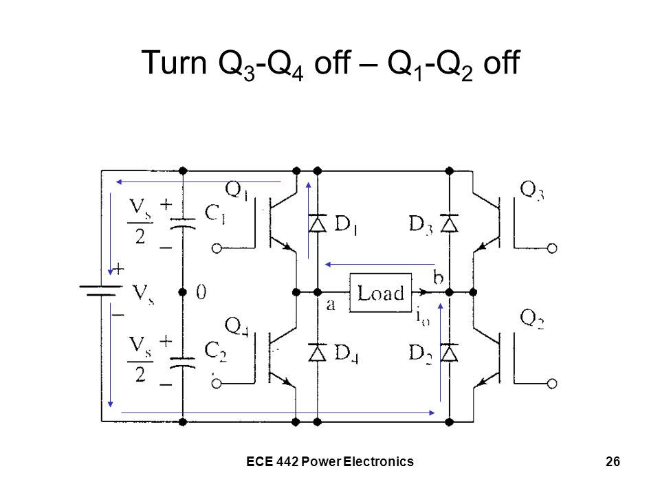 Turn Q3-Q4 off – Q1-Q2 off ECE 442 Power Electronics