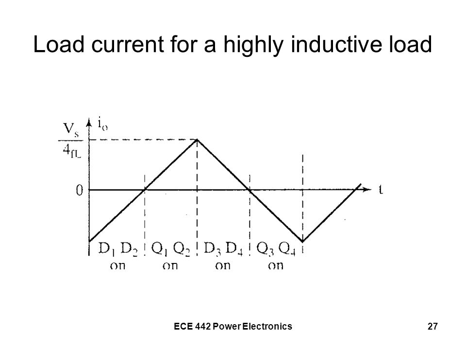 Load current for a highly inductive load