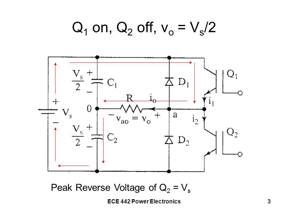 Q1 on, Q2 off, vo = Vs/2 Peak Reverse Voltage of Q2 = Vs