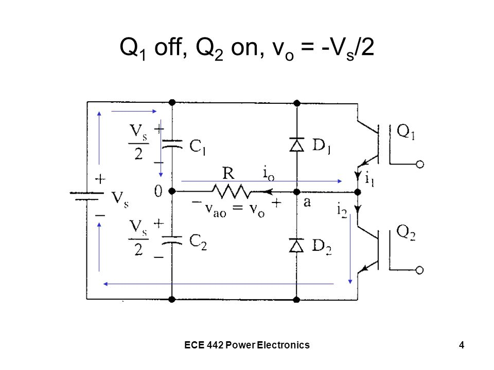 Q1 off, Q2 on, vo = -Vs/2 ECE 442 Power Electronics