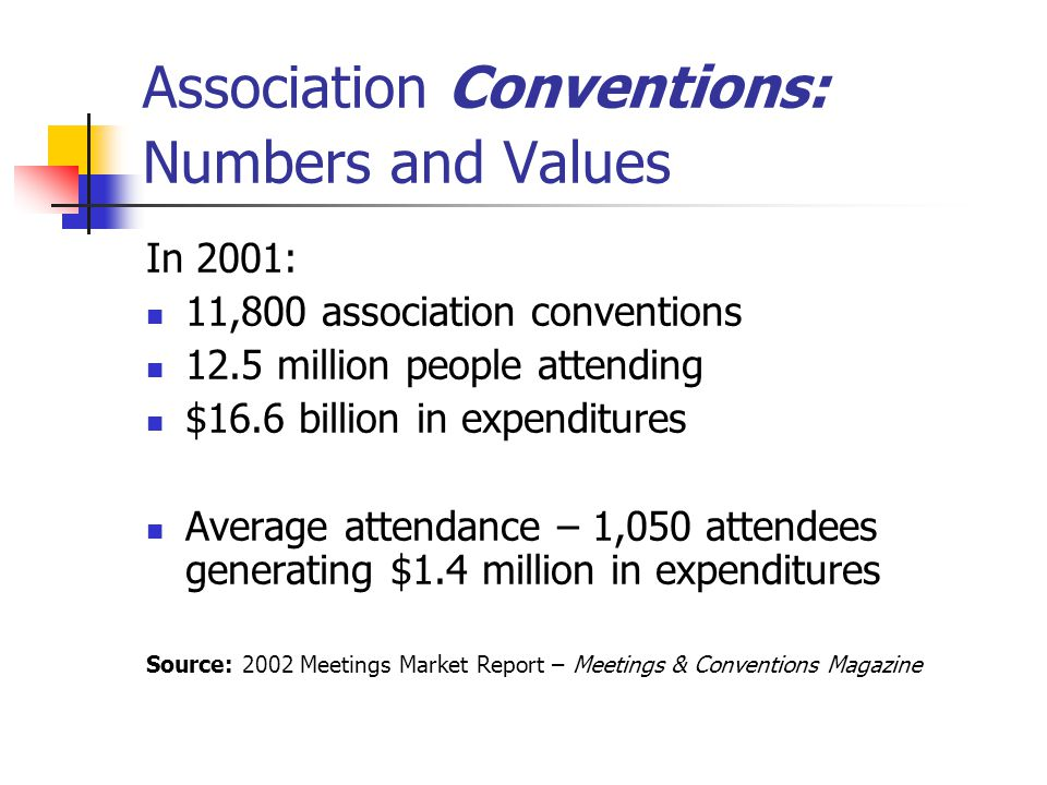 Association Conventions: Numbers and Values