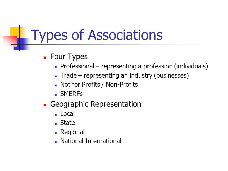 Types of Associations Four Types Geographic Representation