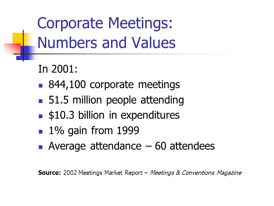 Corporate Meetings: Numbers and Values