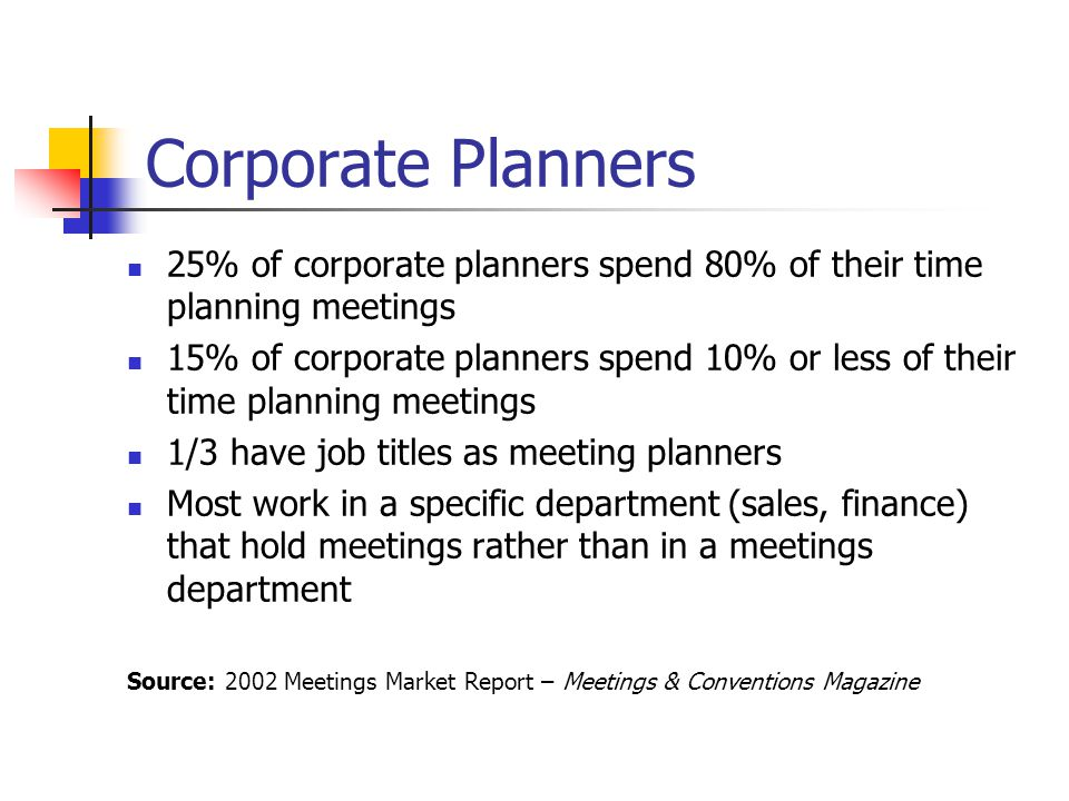 Corporate Planners 25% of corporate planners spend 80% of their time planning meetings.