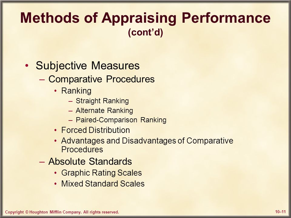 Methods of Appraising Performance (cont'd)