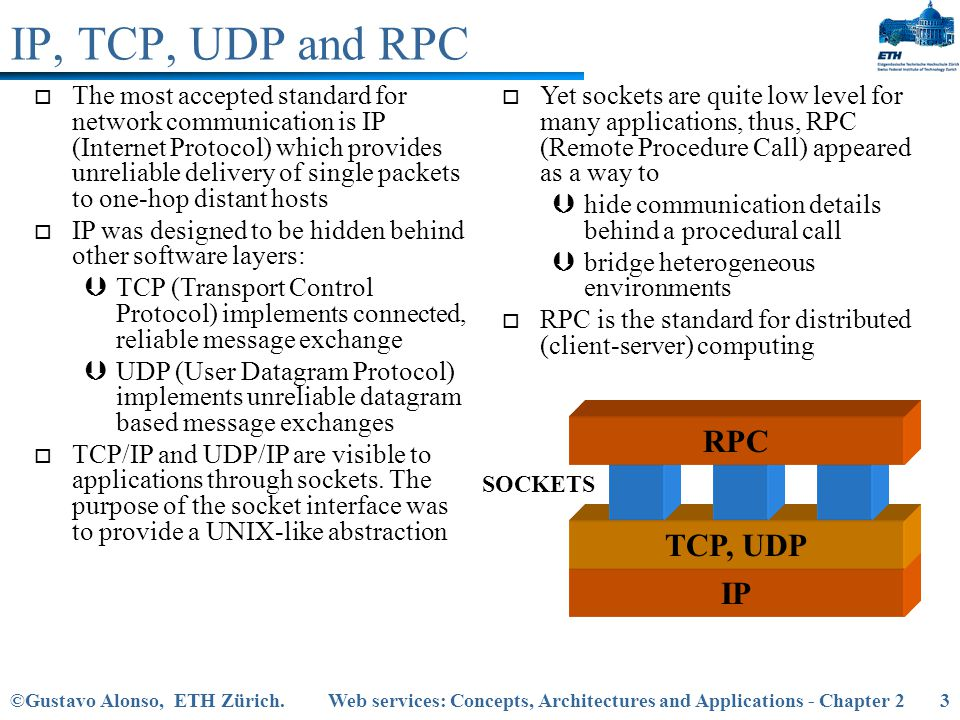 IP, TCP, UDP and RPC RPC TCP, UDP IP