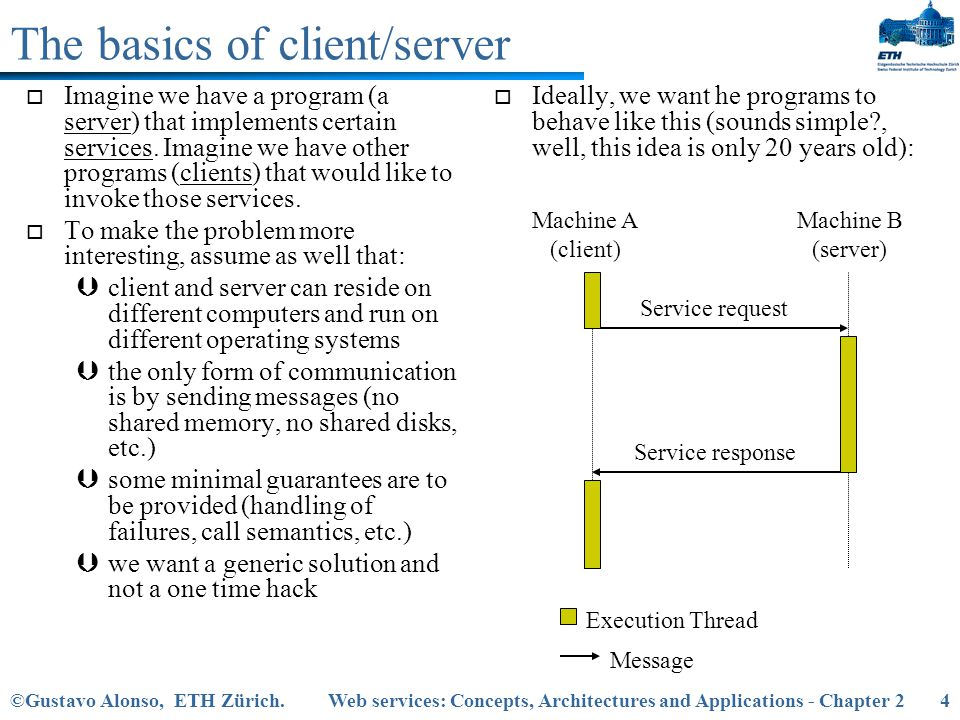 The basics of client/server