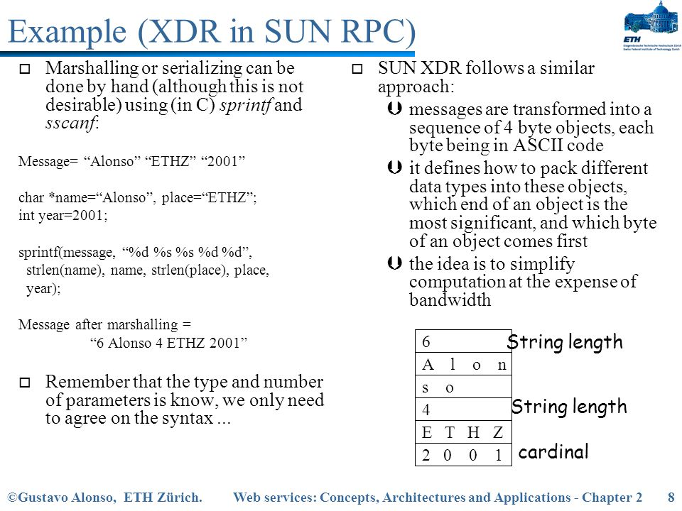 Example (XDR in SUN RPC)