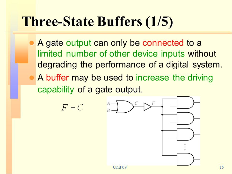 Three-State Buffers (1/5)