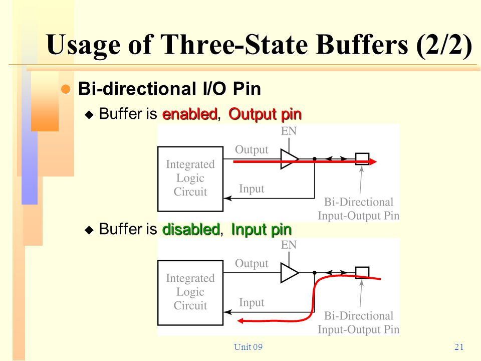 Usage of Three-State Buffers (2/2)