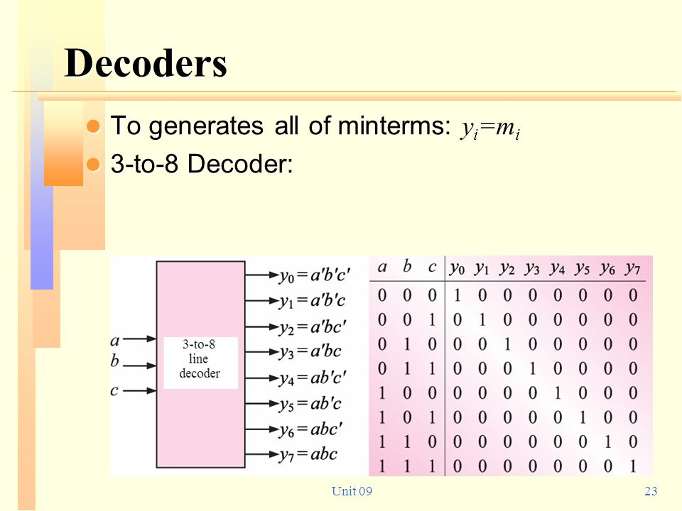 Decoders To generates all of minterms: yi=mi 3-to-8 Decoder: Unit 09