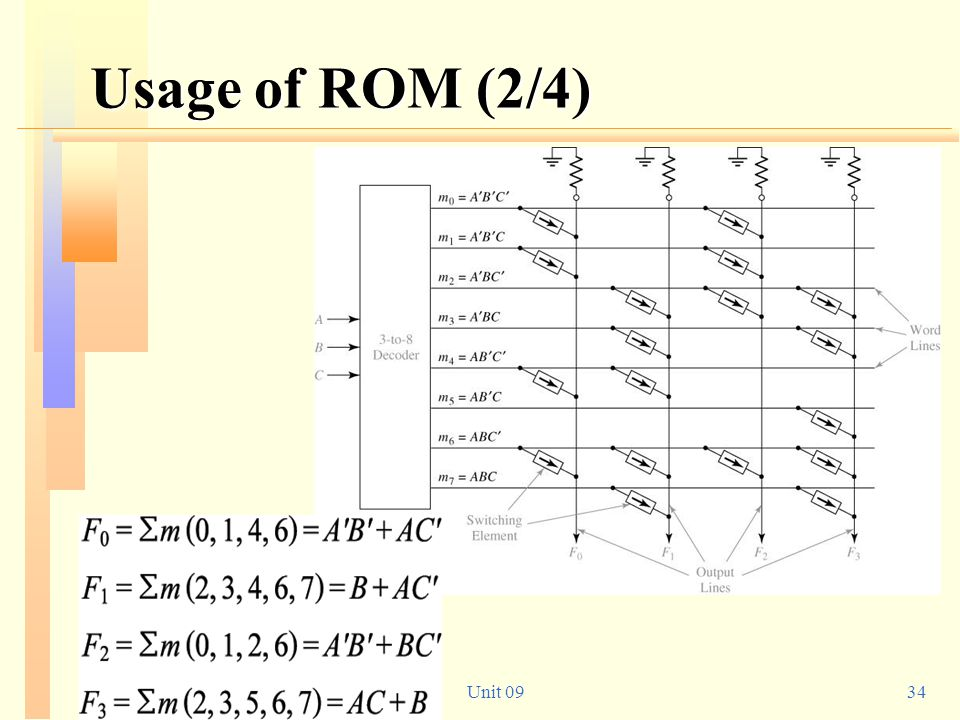 Usage of ROM (2/4) Unit 09