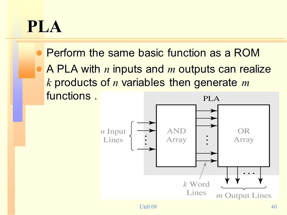 PLA Perform the same basic function as a ROM