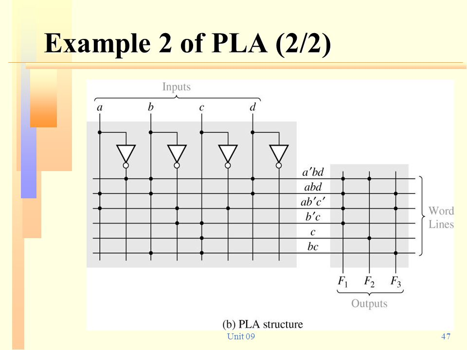 Example 2 of PLA (2/2) Unit 09