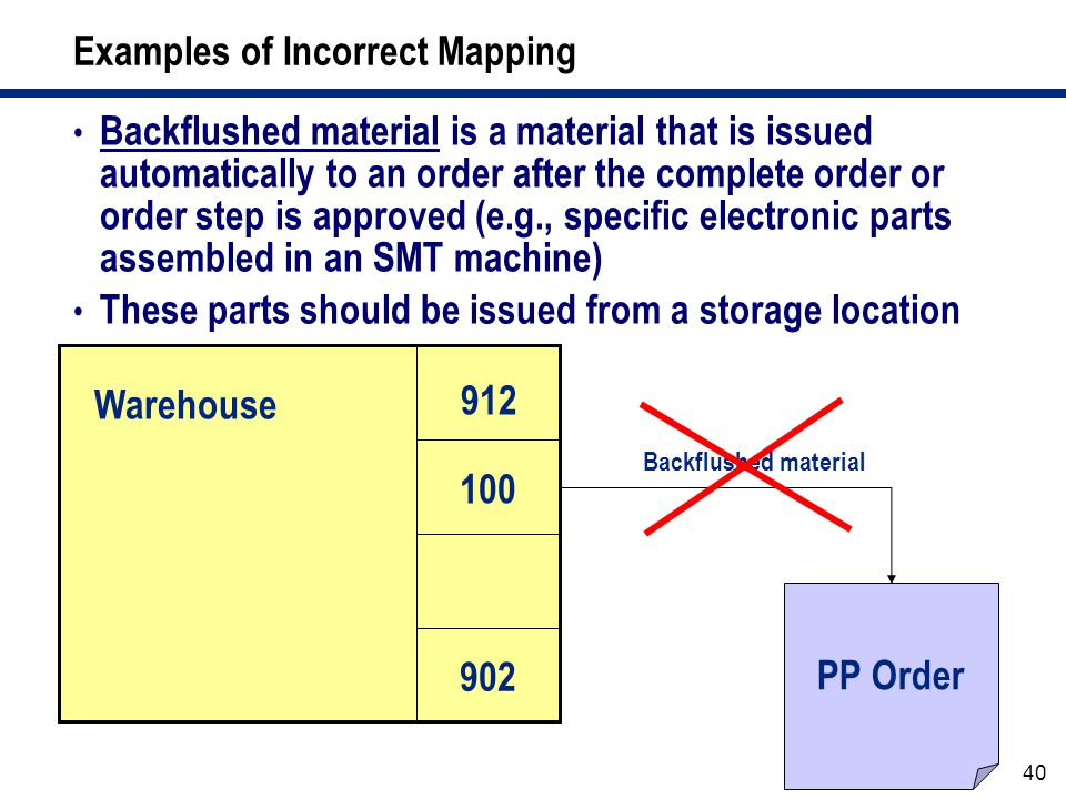 Map Your IM Storage Locations and WM Warehouses the Right Way - ppt