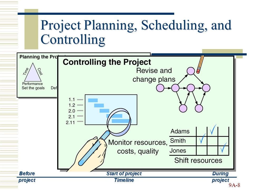 project resources planning and scheduling pdf