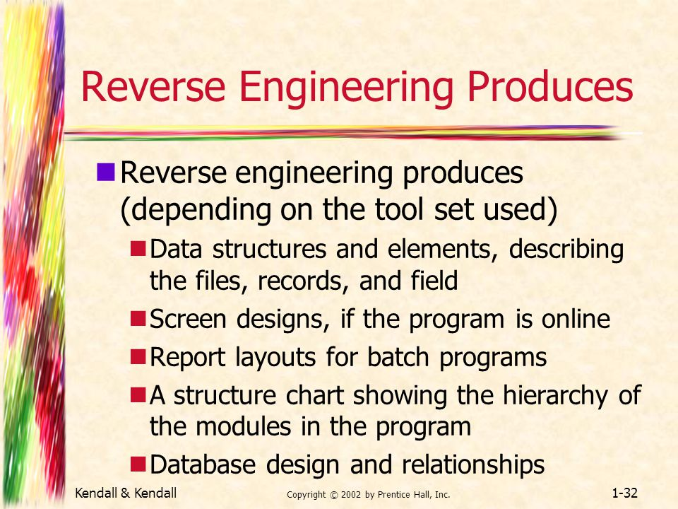 Reverse Engineering Produces
