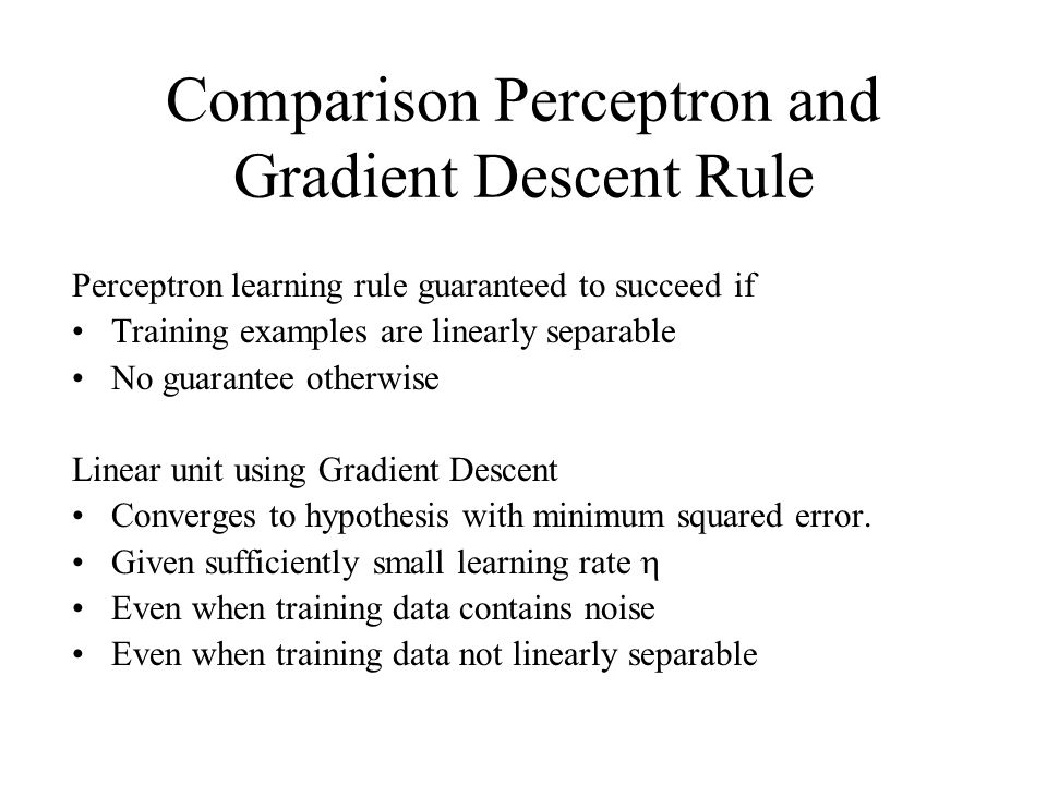 Comparison Perceptron and Gradient Descent Rule