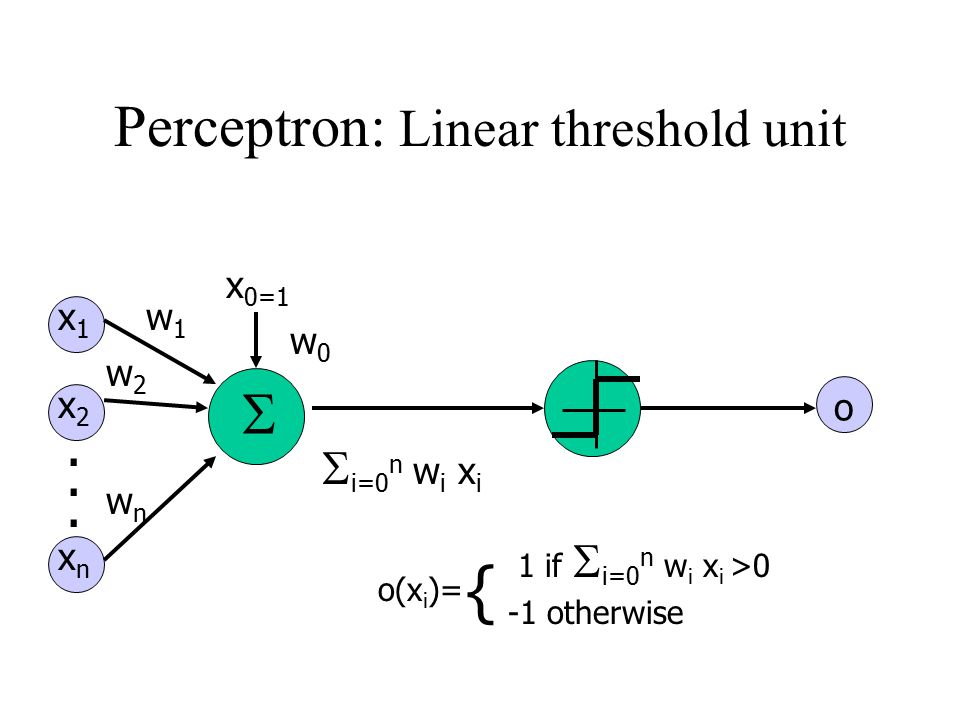Perceptron: Linear threshold unit