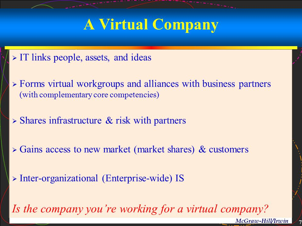 A Virtual Company Is the company you're working for a virtual company