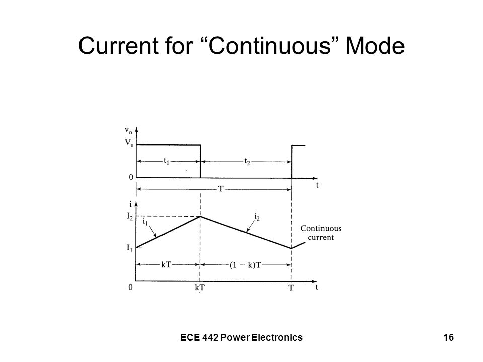 Current for Continuous Mode