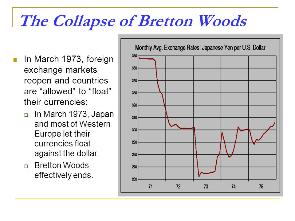 end of bretton woods