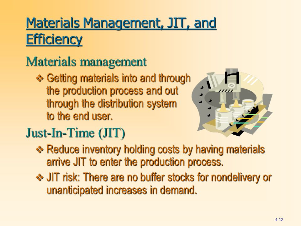 Materials Management, JIT, and Efficiency