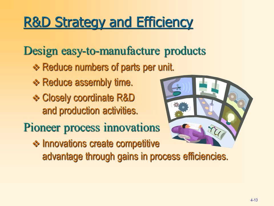 R&D Strategy and Efficiency
