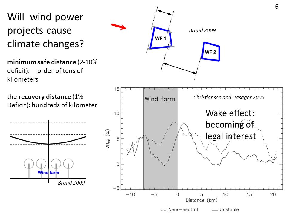 Will wind power projects cause climate changes Wake effect: