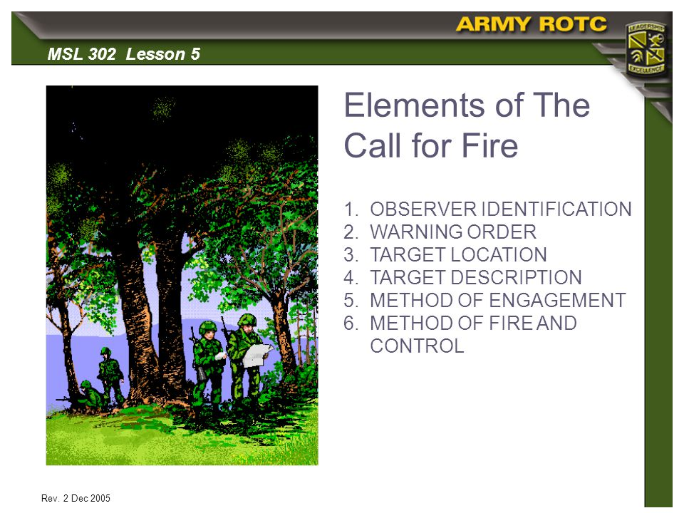 Elements Of The For Fire