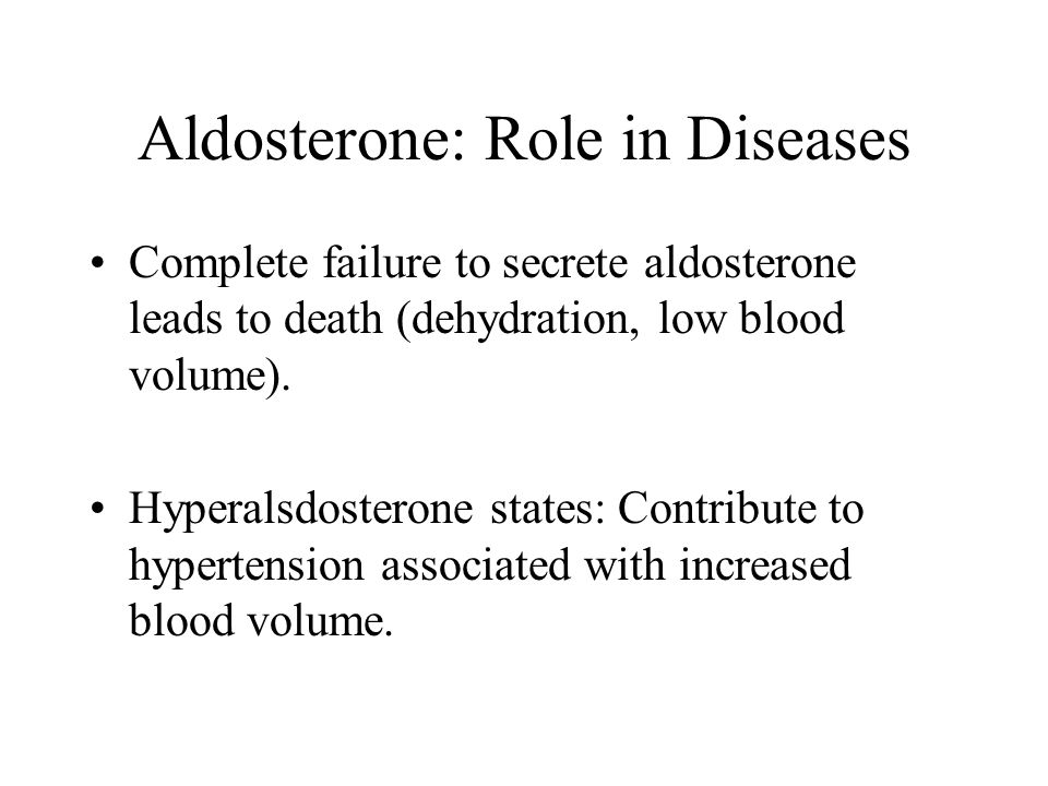 Aldosterone: Role in Diseases