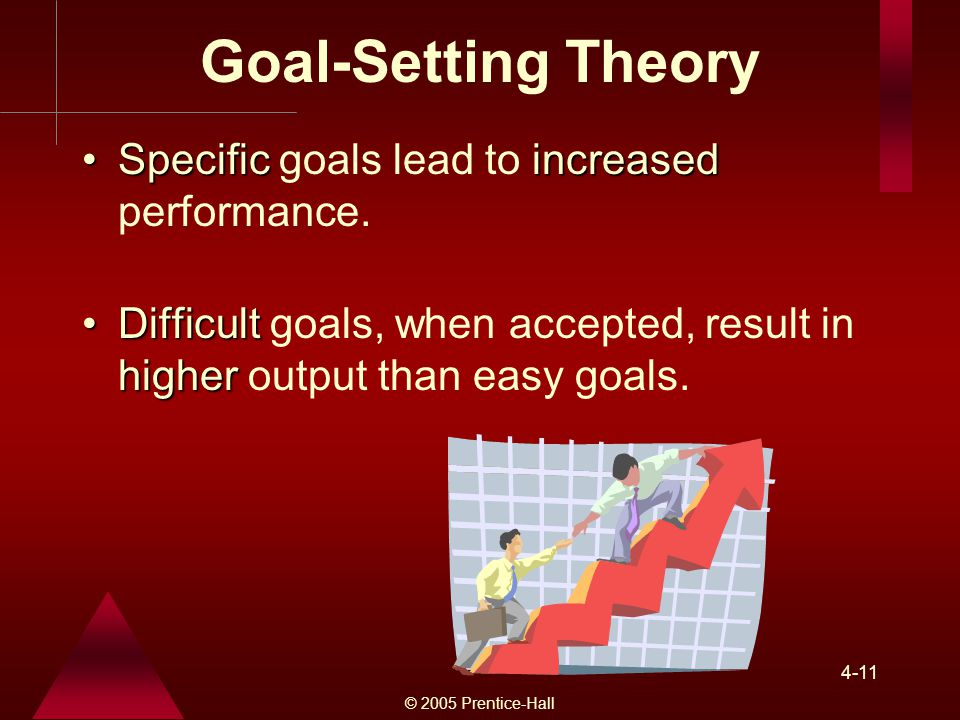 Goal-Setting Theory Specific goals lead to increased performance.