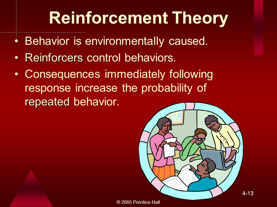 Reinforcement Theory Behavior is environmentally caused.