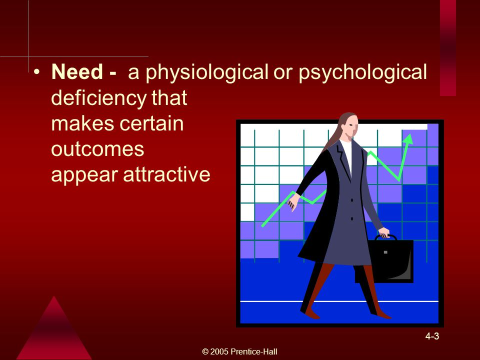 Need - a physiological or psychological deficiency that makes certain outcomes appear attractive