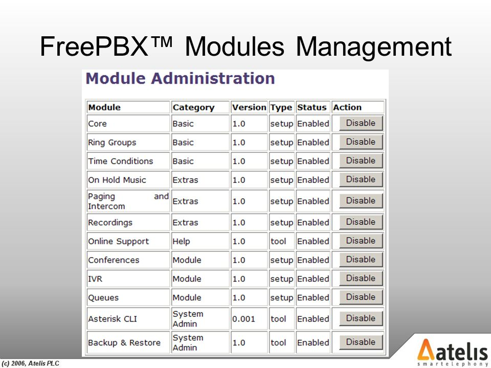 """VoIP and Asterisk for Newbies or """"Welcome to Asterisk"""
