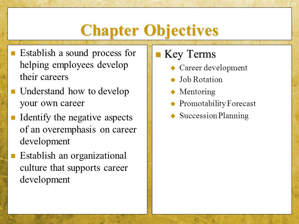 Chapter Objectives Key Terms