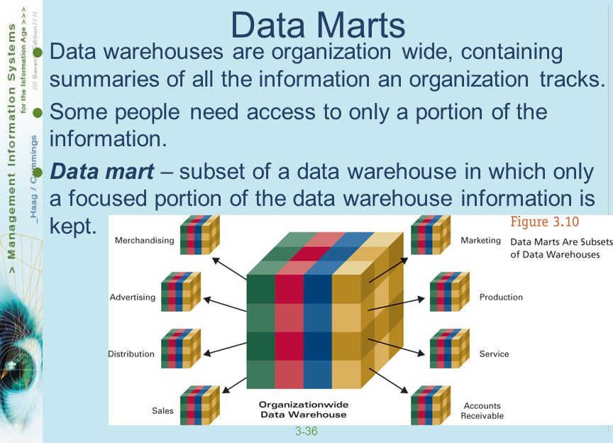 Data Marts Data warehouses are organization wide, containing summaries of all the information an organization tracks.