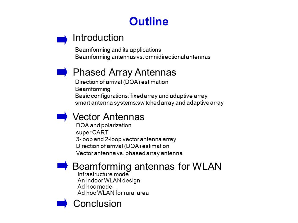 Beamforming Antennas for Wireless Communications - ppt video