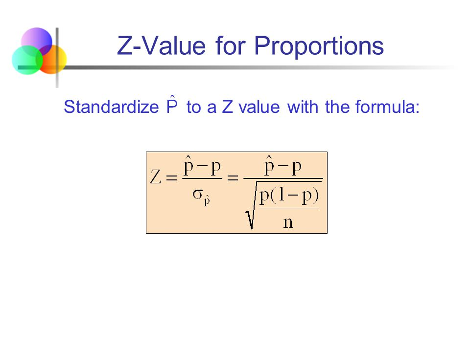 Z-Value for Proportions