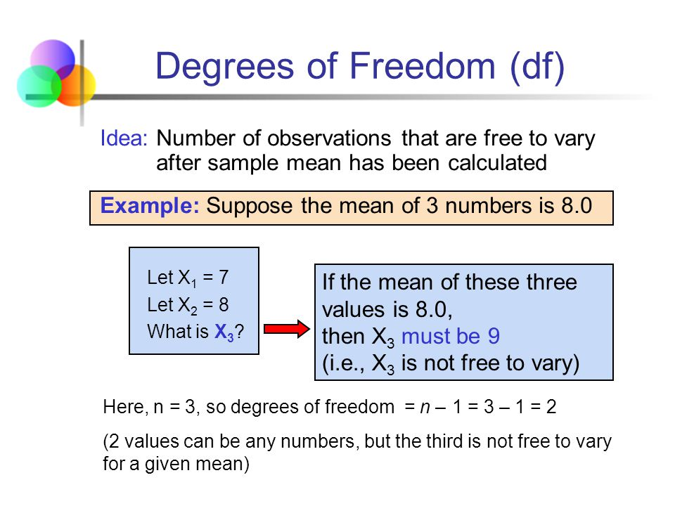 Degrees of Freedom (df)