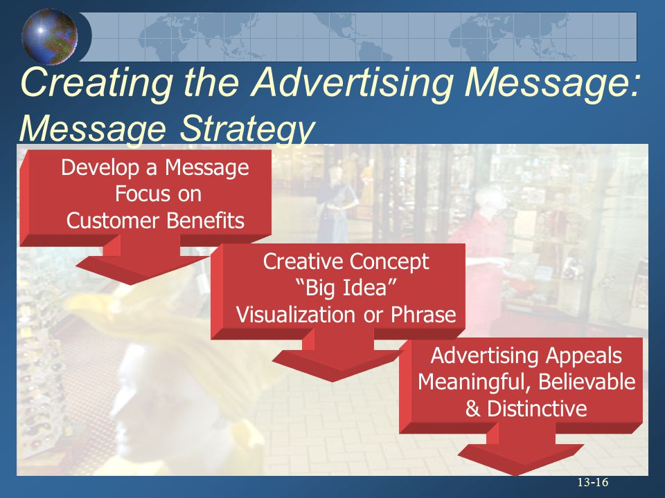 Creating the Advertising Message: Message Strategy