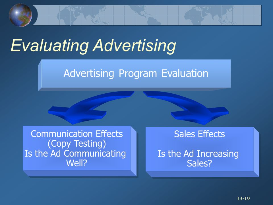 Evaluating Advertising