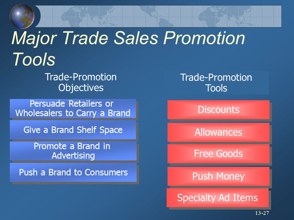 Major Trade Sales Promotion Tools